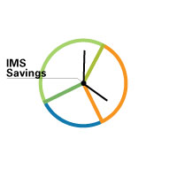 IMS Savings